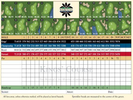 waikoloa kings course score card